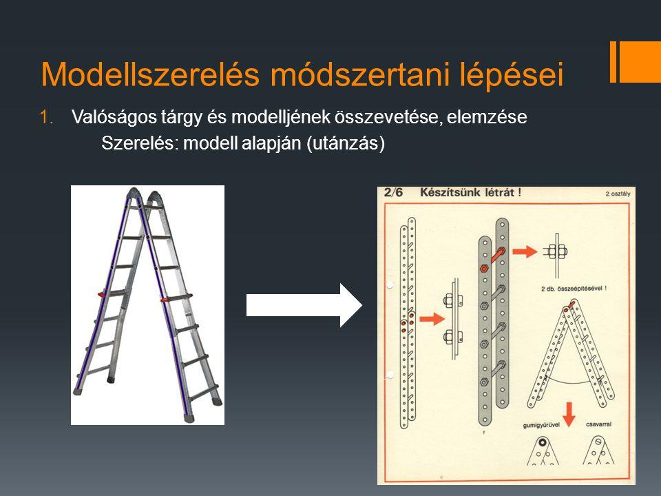 Modellszerelés módszertani lépései
