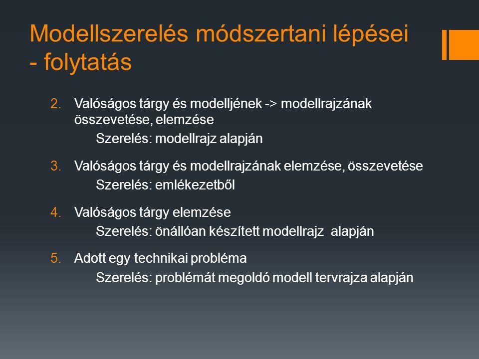 Modellszerelés módszertani lépései - folytatás