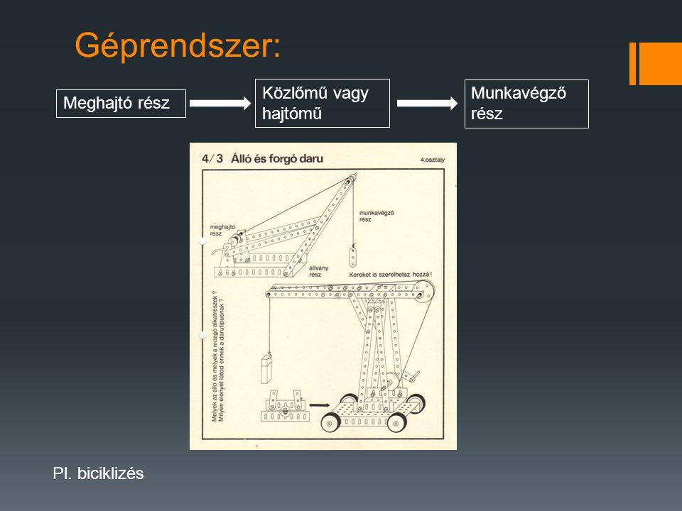 Géprendszer: Közlőmű vagy hajtómű Munkavégző rész Meghajtó rész