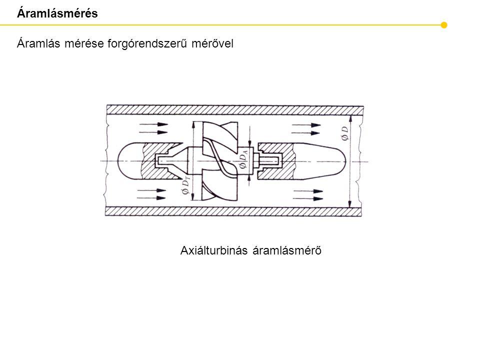 Áramlásmérés Áramlás mérése forgórendszerű mérővel Axiálturbinás áramlásmérő