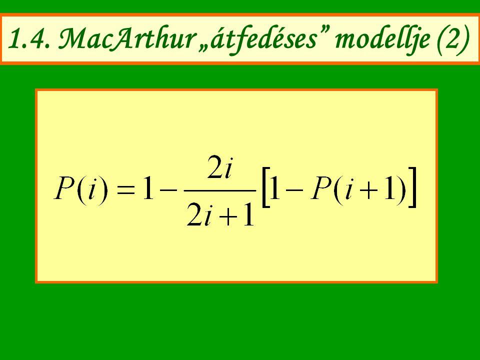 "1.4. MacArthur ""átfedéses modellje (2)"