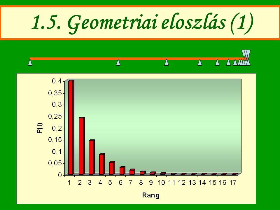 1.5. Geometriai eloszlás (1)