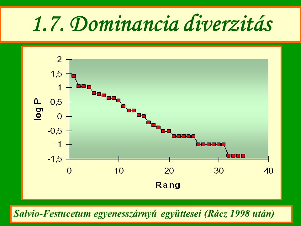 1.7. Dominancia diverzitás