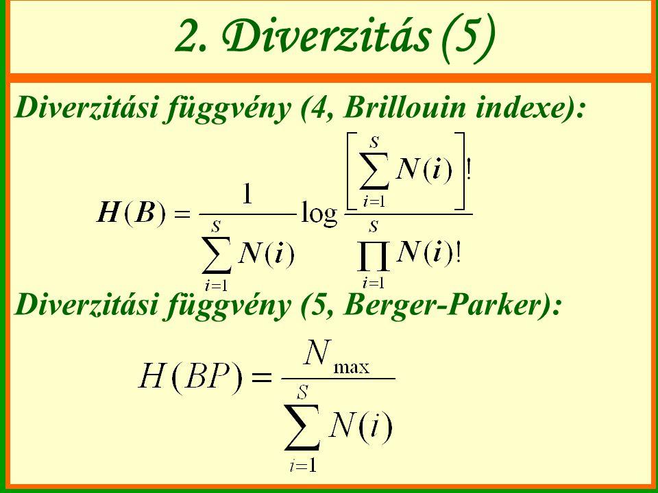 2. Diverzitás (5) Diverzitási függvény (4, Brillouin indexe):