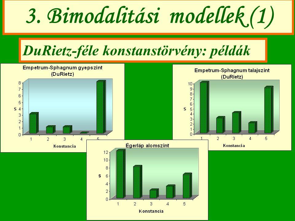 3. Bimodalitási modellek (1)