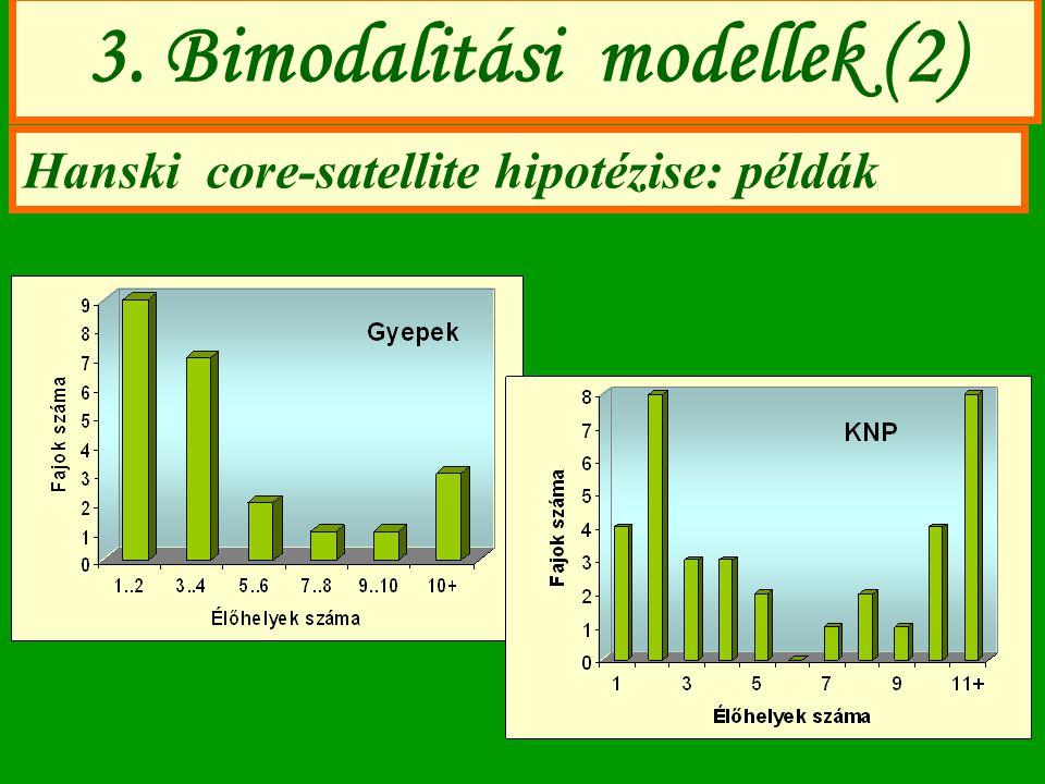 3. Bimodalitási modellek (2)