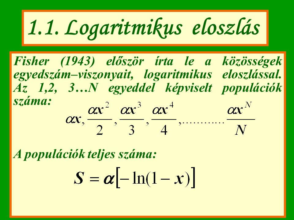 1.1. Logaritmikus eloszlás