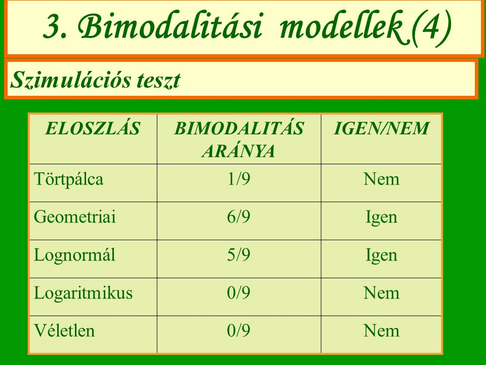 3. Bimodalitási modellek (4)