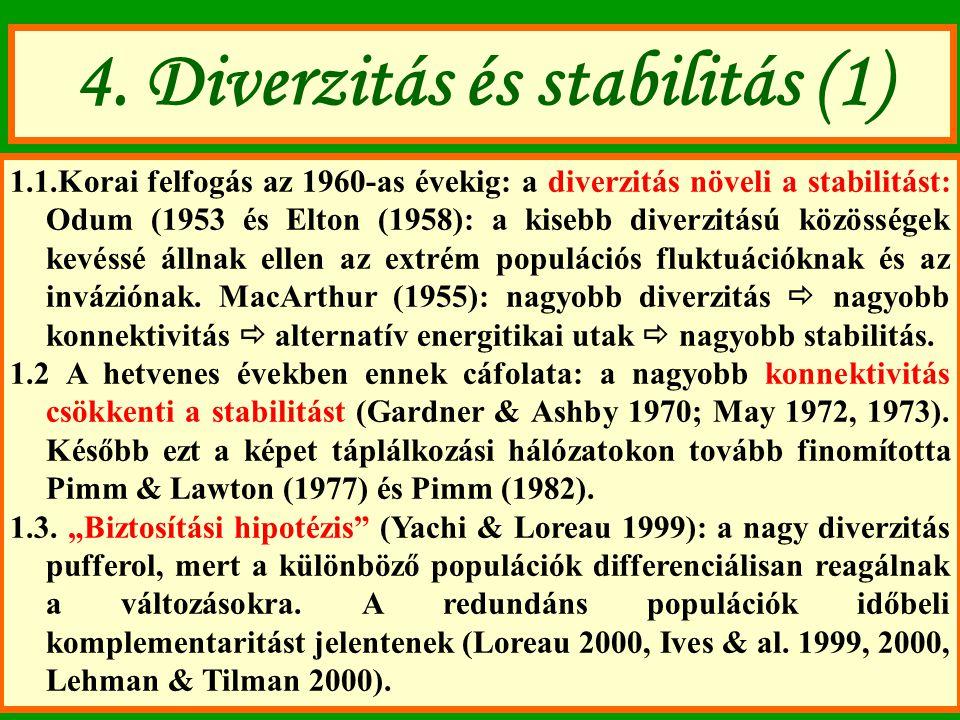 4. Diverzitás és stabilitás (1)