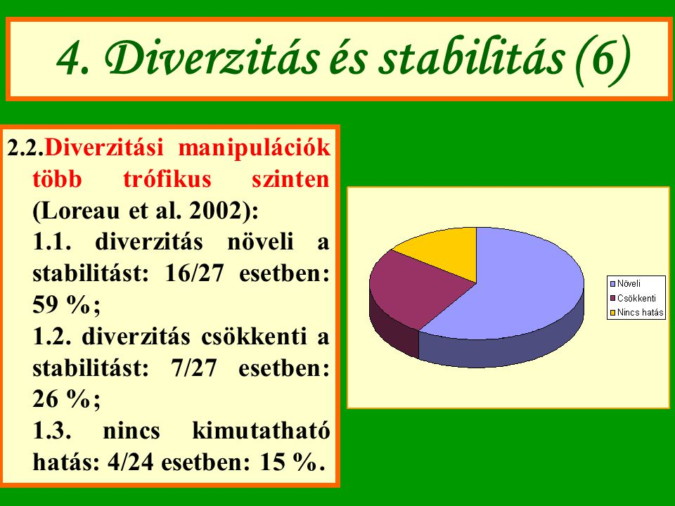 4. Diverzitás és stabilitás (6)