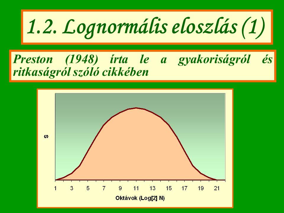 1.2. Lognormális eloszlás (1)
