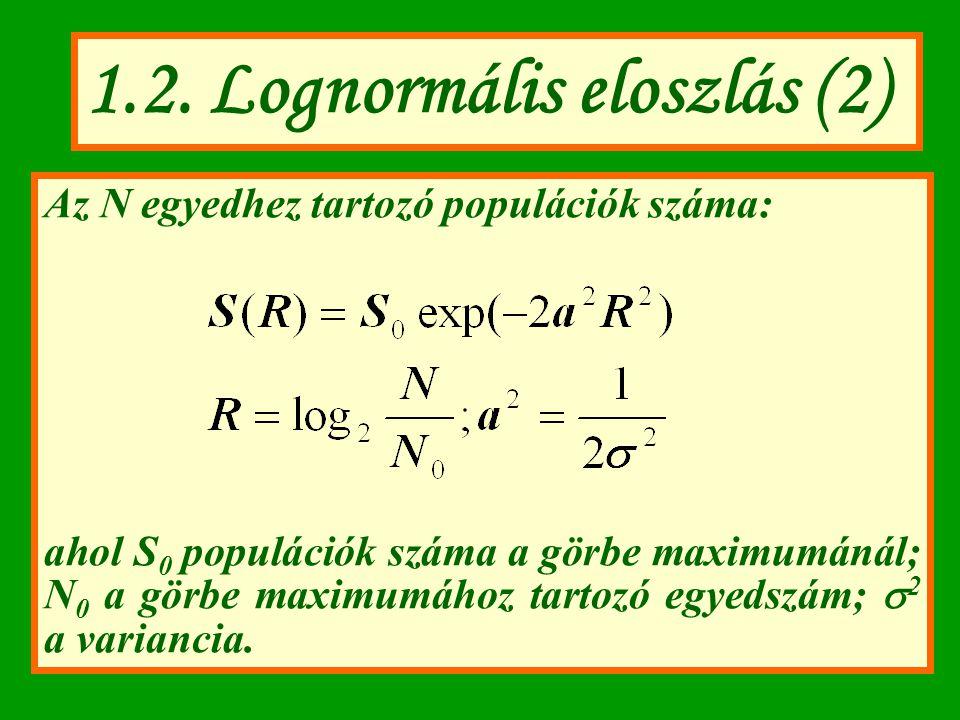 1.2. Lognormális eloszlás (2)