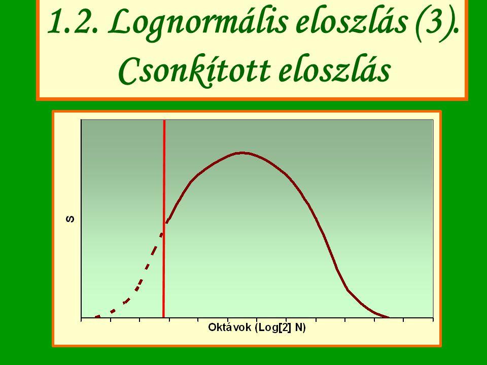 1.2. Lognormális eloszlás (3). Csonkított eloszlás