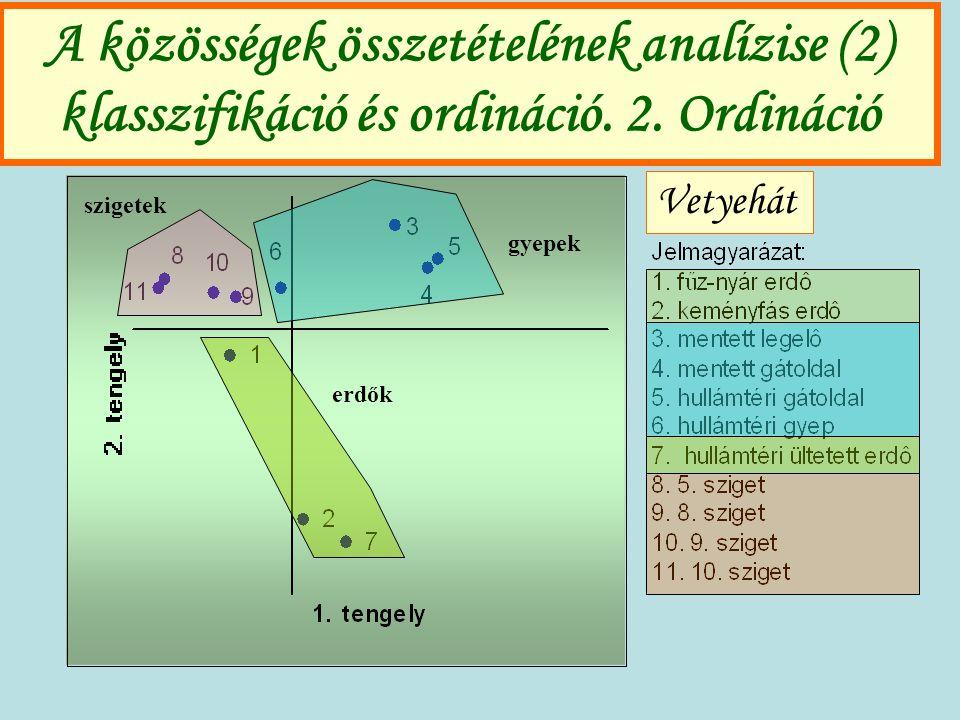 A közösségek összetételének analízise (2) klasszifikáció és ordináció