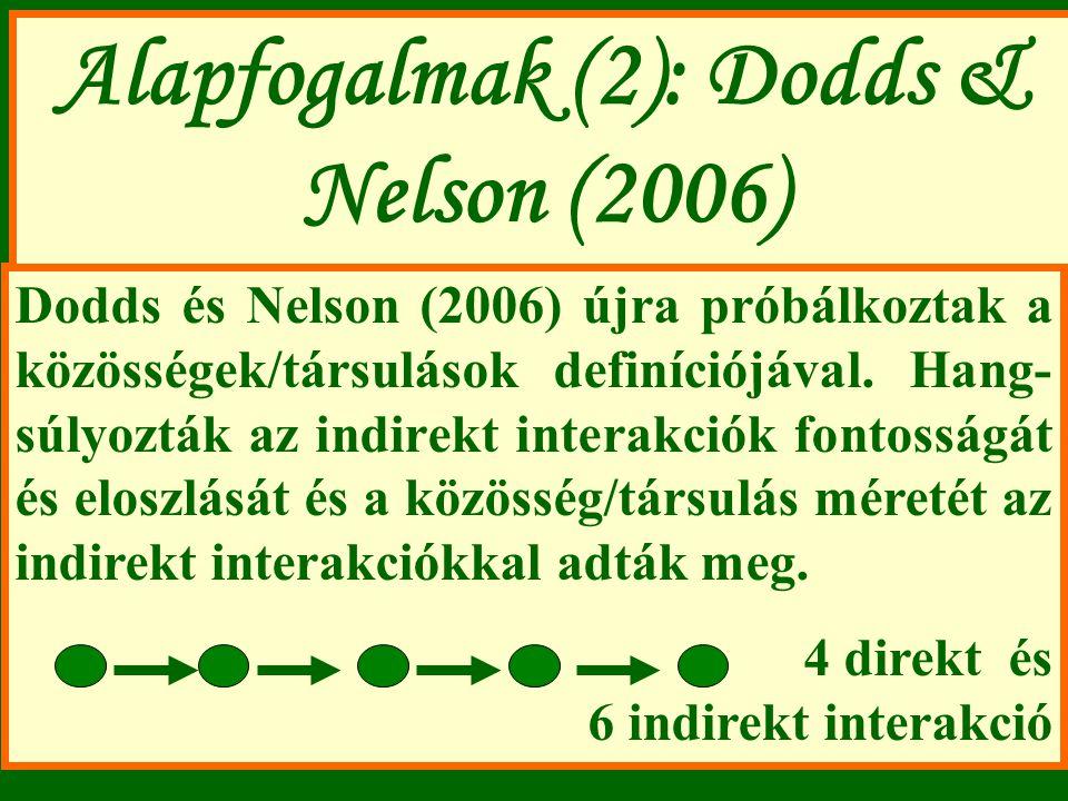 Alapfogalmak (2): Dodds & Nelson (2006)