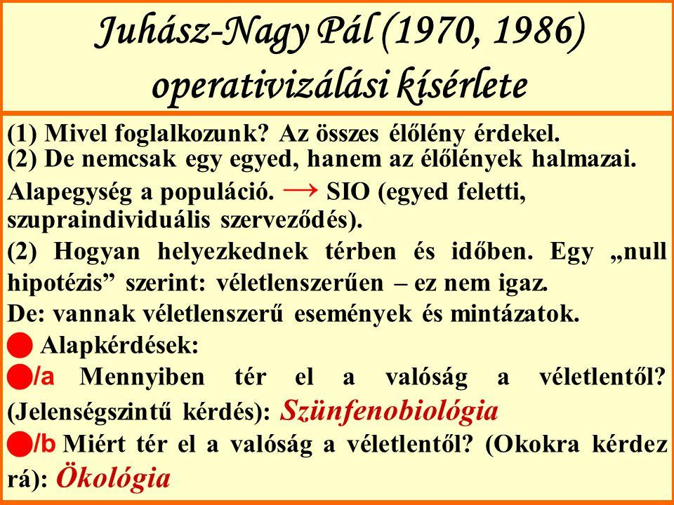 Juhász-Nagy Pál (1970, 1986) operativizálási kísérlete