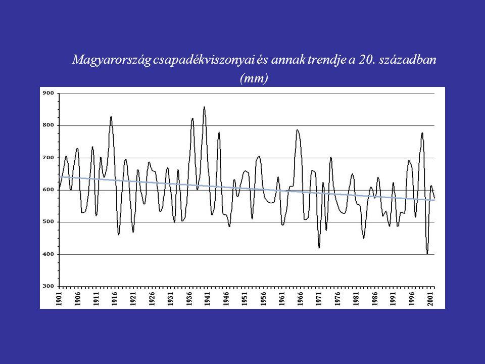 Magyarország csapadékviszonyai és annak trendje a 20. században (mm)