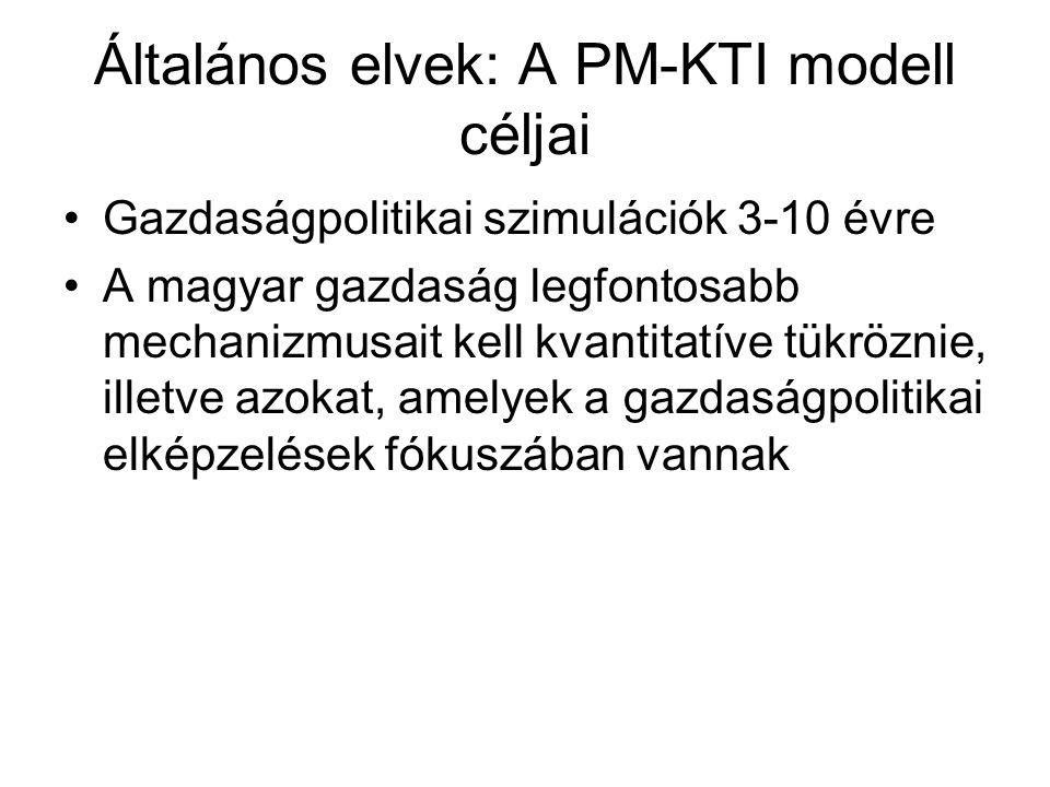 Általános elvek: A PM-KTI modell céljai