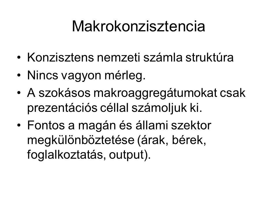 Makrokonzisztencia Konzisztens nemzeti számla struktúra