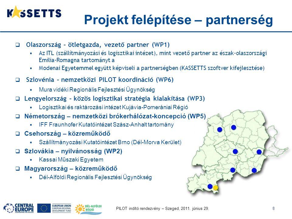 Projekt felépítése – partnerség
