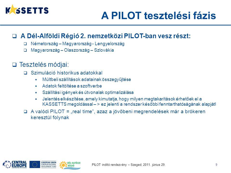 A PILOT tesztelési fázis