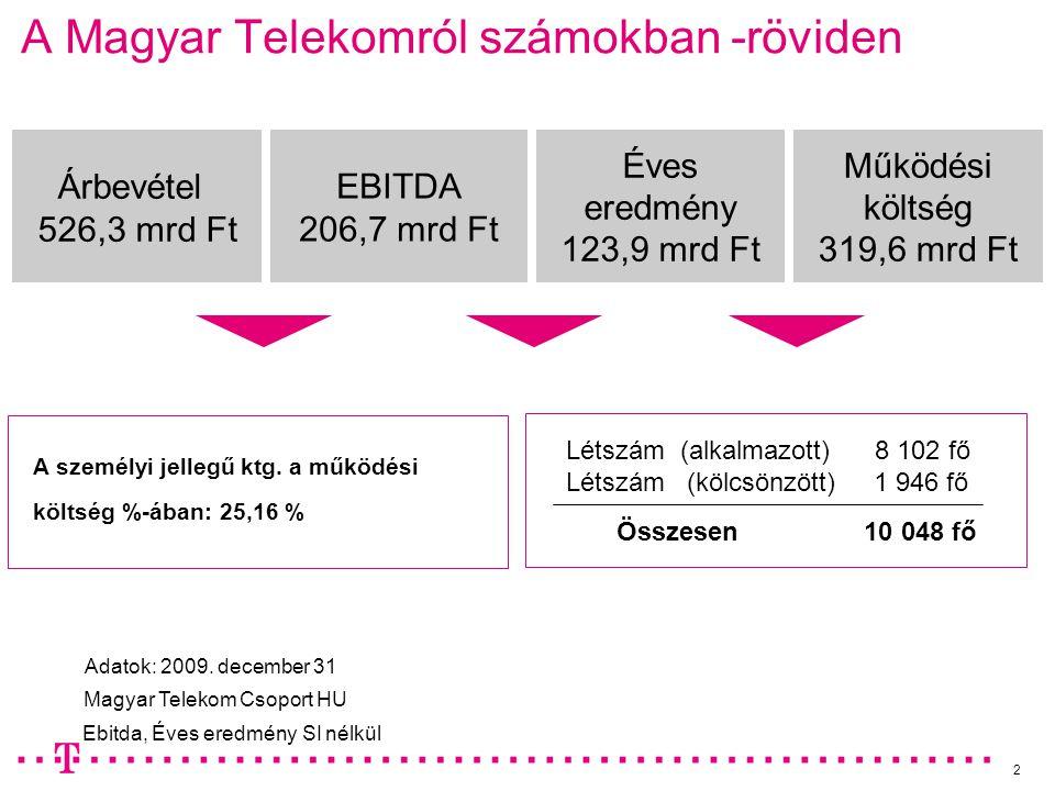 A Magyar Telekomról számokban -röviden