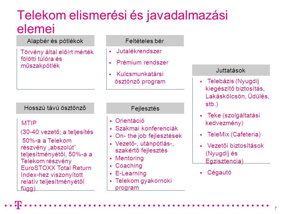 Telekom elismerési és javadalmazási elemei