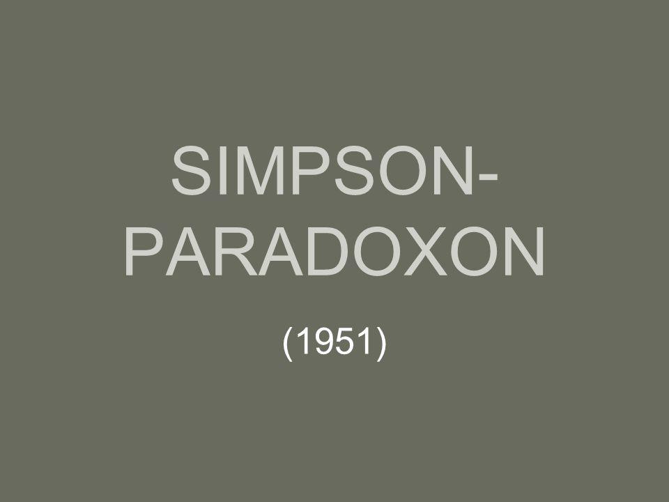 SIMPSON-PARADOXON (1951)