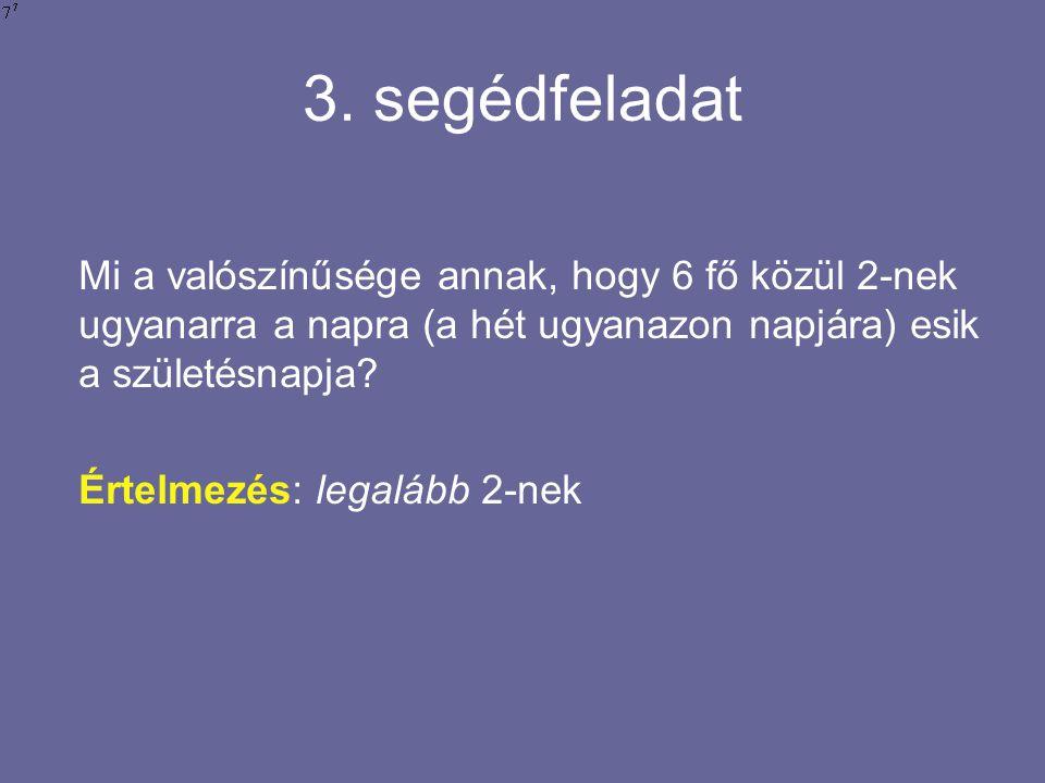 3. segédfeladat Mi a valószínűsége annak, hogy 6 fő közül 2-nek ugyanarra a napra (a hét ugyanazon napjára) esik a születésnapja