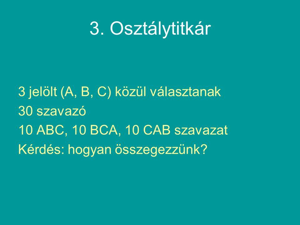 3. Osztálytitkár 3 jelölt (A, B, C) közül választanak 30 szavazó