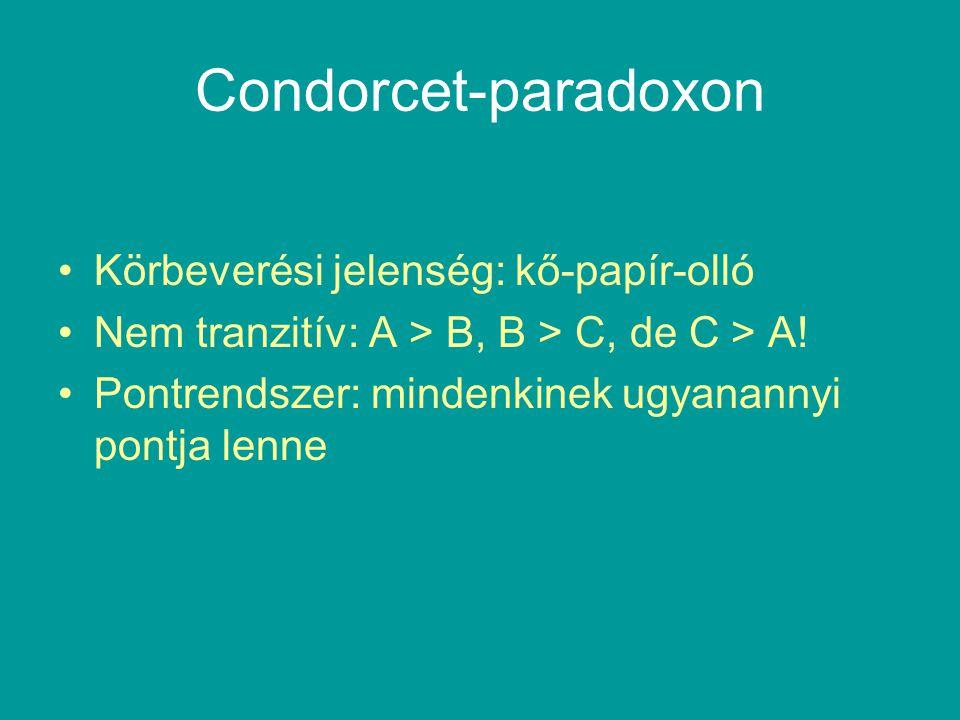 Condorcet-paradoxon Körbeverési jelenség: kő-papír-olló