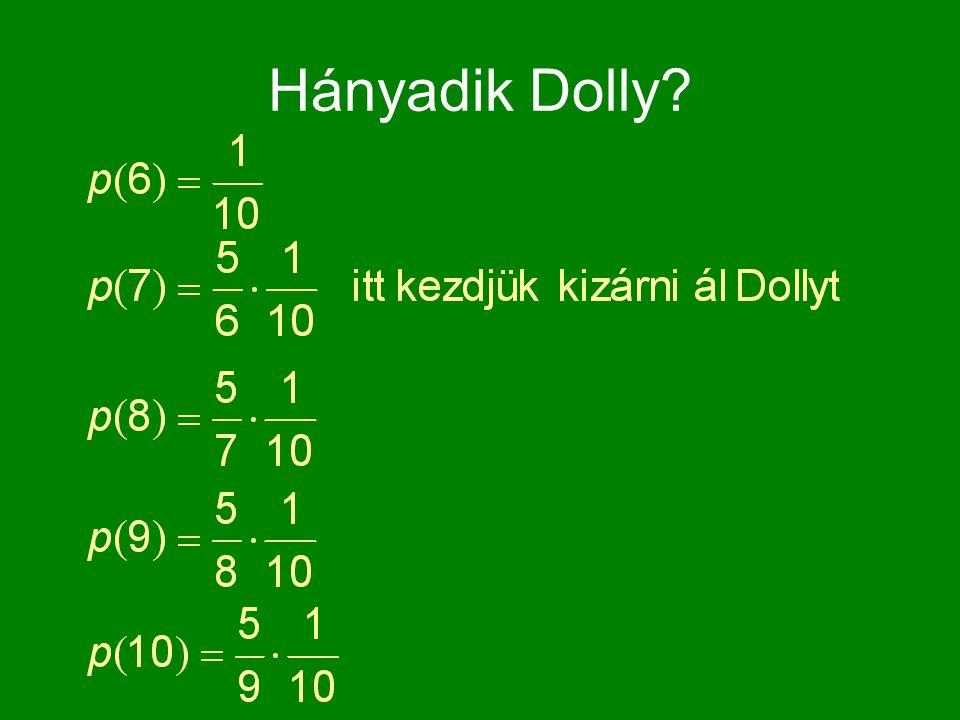 Hányadik Dolly