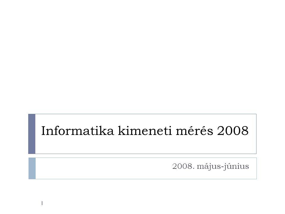 Informatika kimeneti mérés 2008