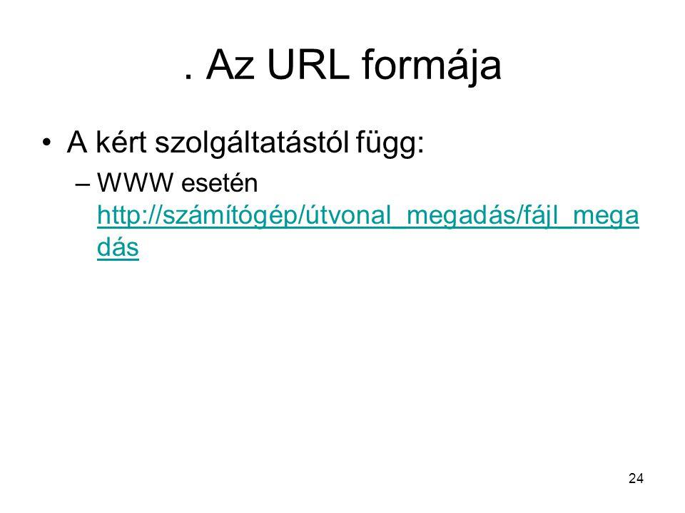 . Az URL formája A kért szolgáltatástól függ: