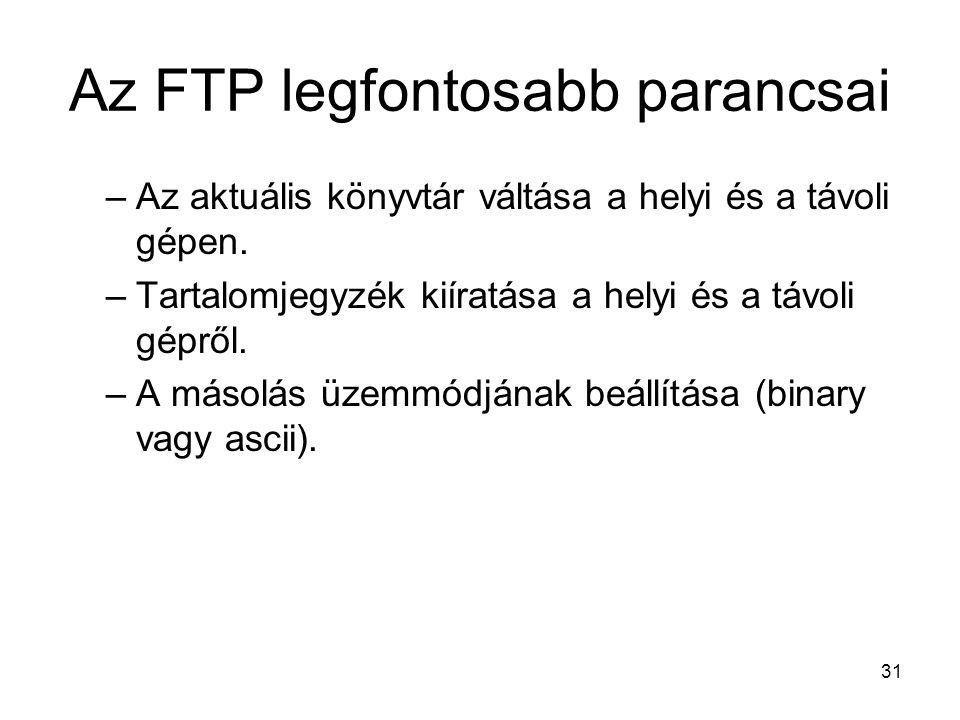 Az FTP legfontosabb parancsai