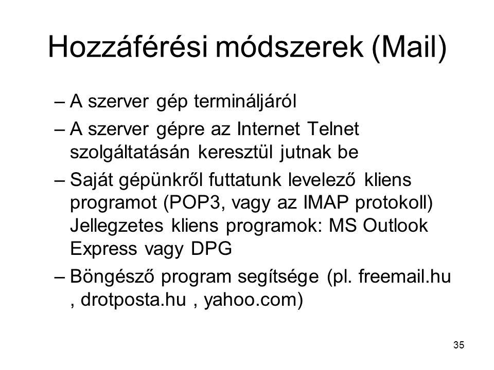 Hozzáférési módszerek (Mail)