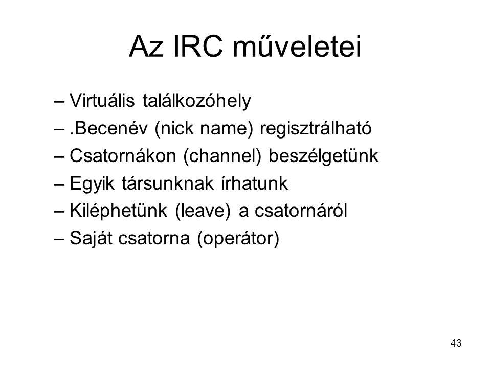 Az IRC műveletei Virtuális találkozóhely