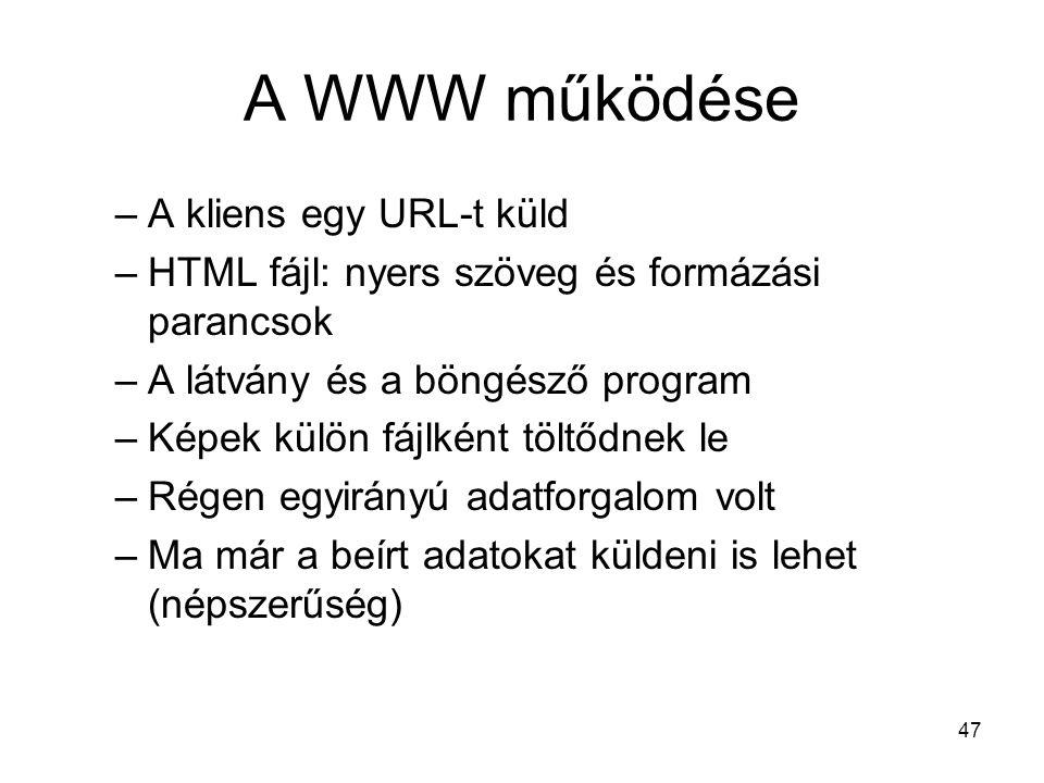 A WWW működése A kliens egy URL-t küld
