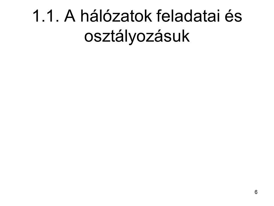 1.1. A hálózatok feladatai és osztályozásuk