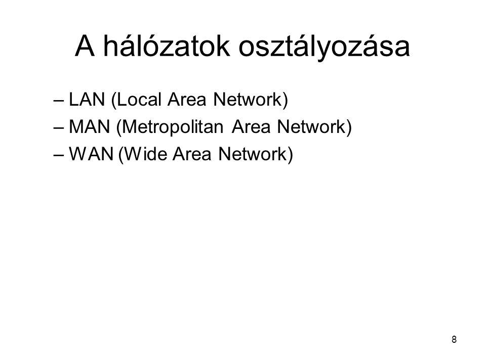 A hálózatok osztályozása