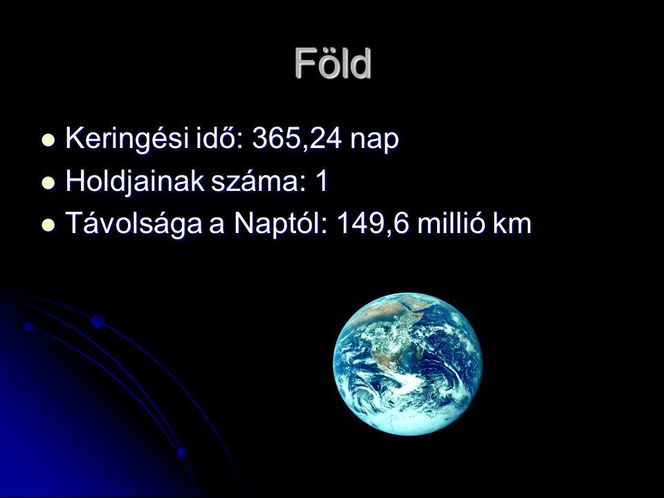 Föld Keringési idő: 365,24 nap Holdjainak száma: 1