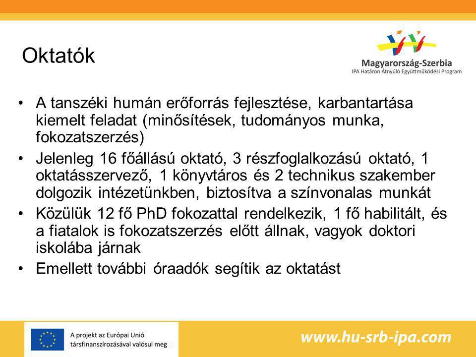 Oktatók A tanszéki humán erőforrás fejlesztése, karbantartása kiemelt feladat (minősítések, tudományos munka, fokozatszerzés)