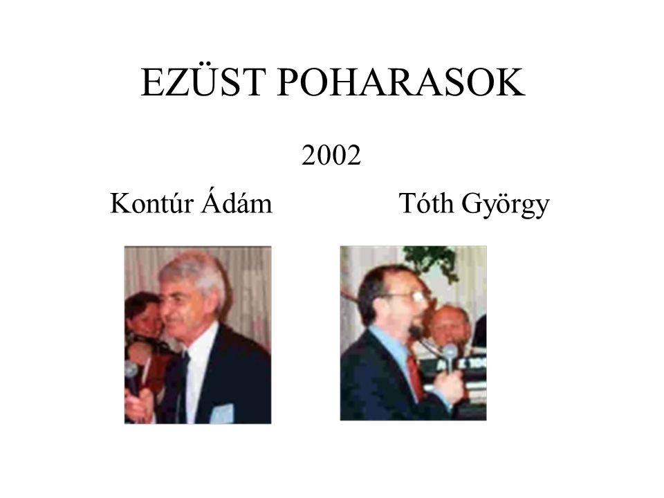 Kontúr Ádám Tóth György
