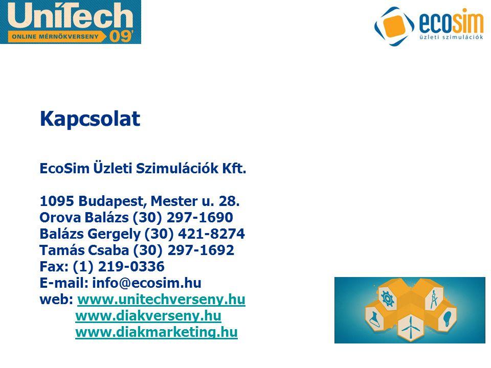 Kapcsolat EcoSim Üzleti Szimulációk Kft. 1095 Budapest, Mester u. 28.
