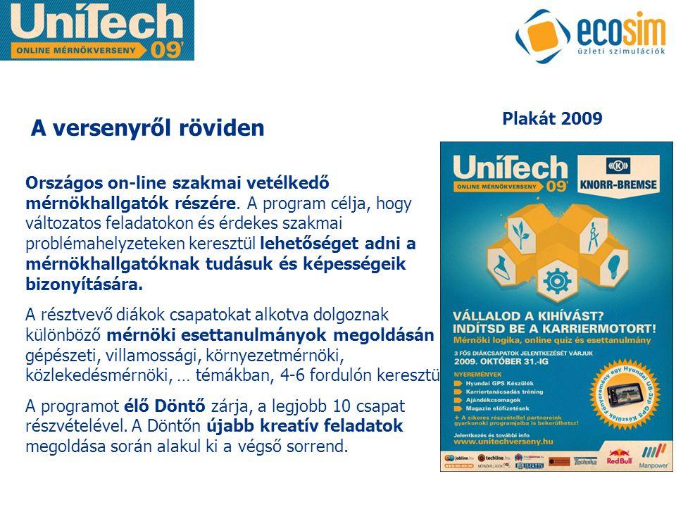A versenyről röviden Plakát 2009