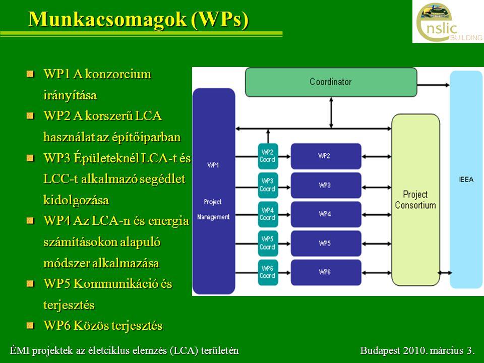 Munkacsomagok (WPs) WP1 A konzorcium irányítása