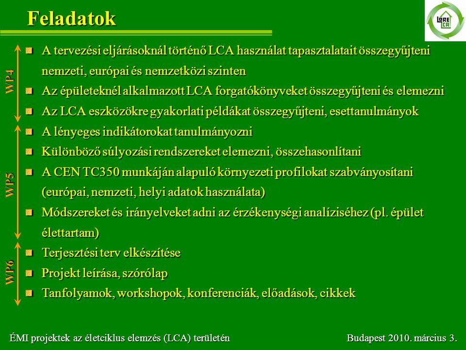 Feladatok A tervezési eljárásoknál történő LCA használat tapasztalatait összegyűjteni nemzeti, európai és nemzetközi szinten.