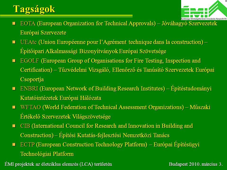 Tagságok EOTA (European Organization for Technical Approvals) – Jóváhagyó Szervezetek Európai Szervezete.