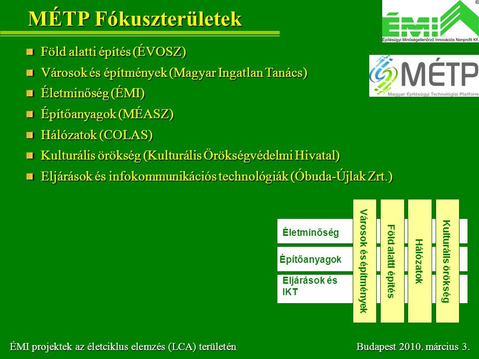 MÉTP Fókuszterületek Föld alatti építés (ÉVOSZ)