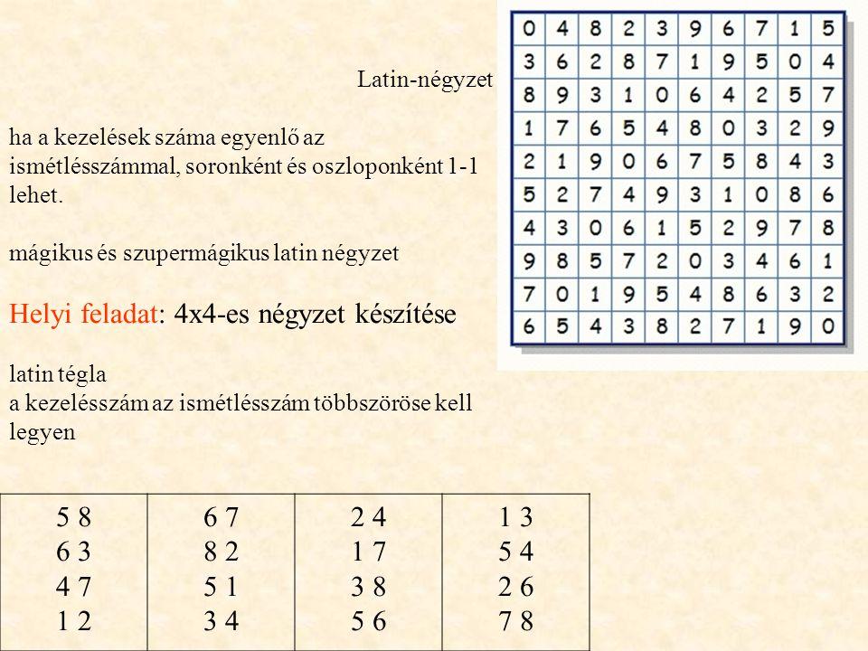 Helyi feladat: 4x4-es négyzet készítése